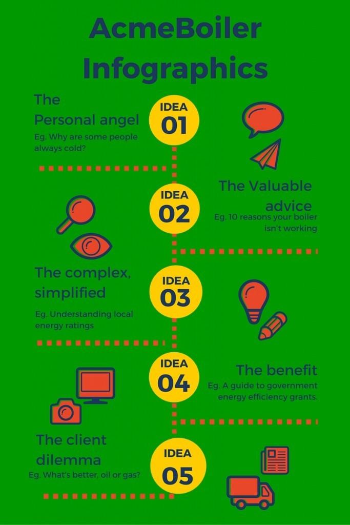 AcmeBoiler-Infographics-1-683x1024