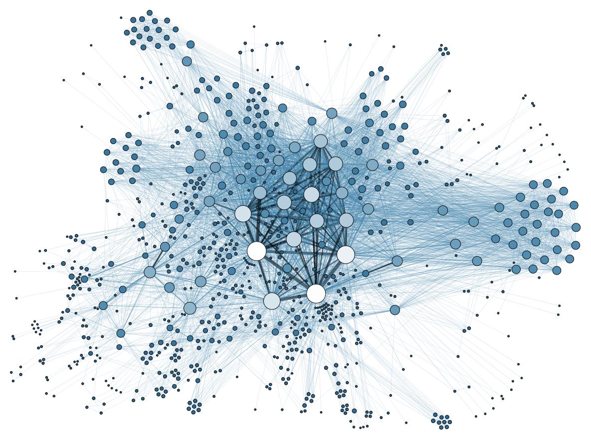reseaux sociaux visualisation